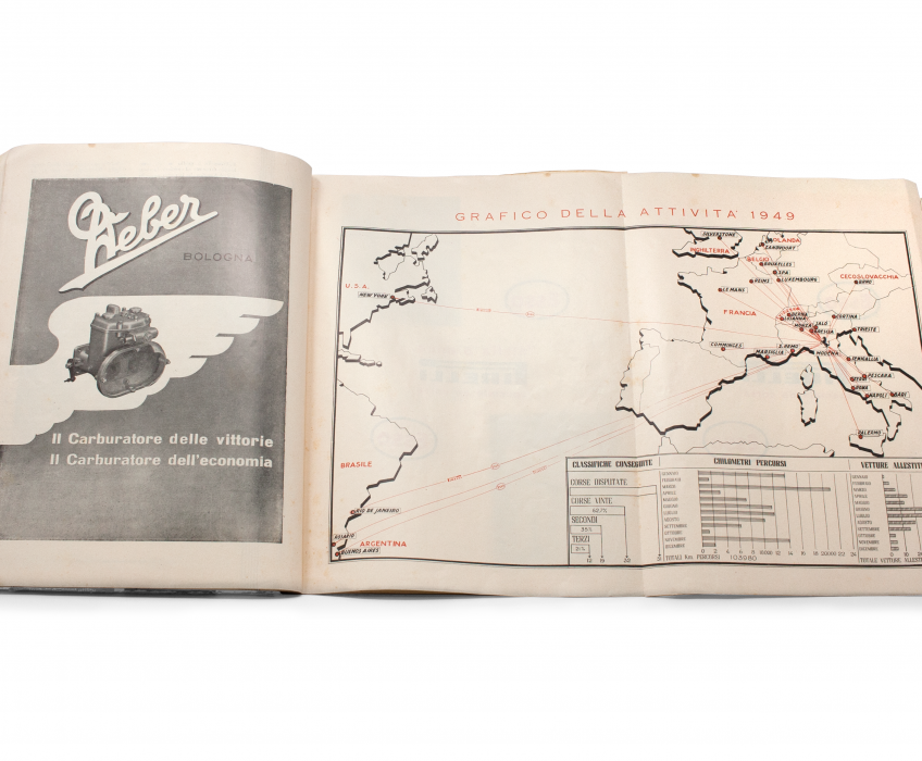 1949 Ferrari Yearbook Map Fold-Out Open